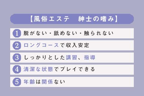 ソフトサービス【風俗エステ 紳士の嗜み】